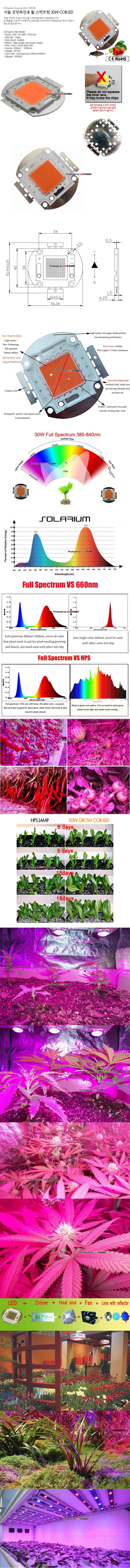 식물 성장촉진용 풀 스펙트럼 30W COB LED (1.05A/2700lm/30~34v)