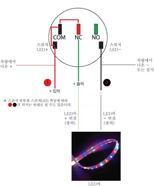 16파이 메탈 다이캐스팅 LED 스위치 (4컬러/푸쉬,푸쉬락 2타입)