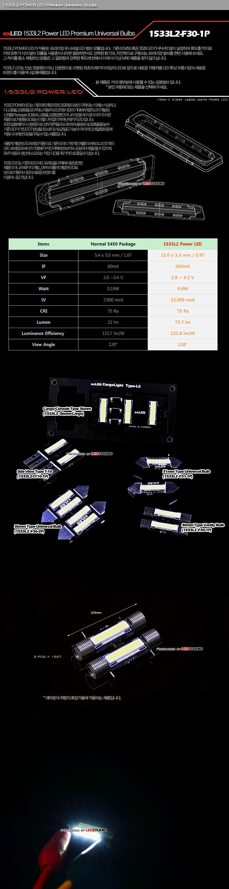 exLED 1533L2파워LED 프리미엄 공용 벌브 1533L2-F30-1P (화장거울용) (2개 1조)