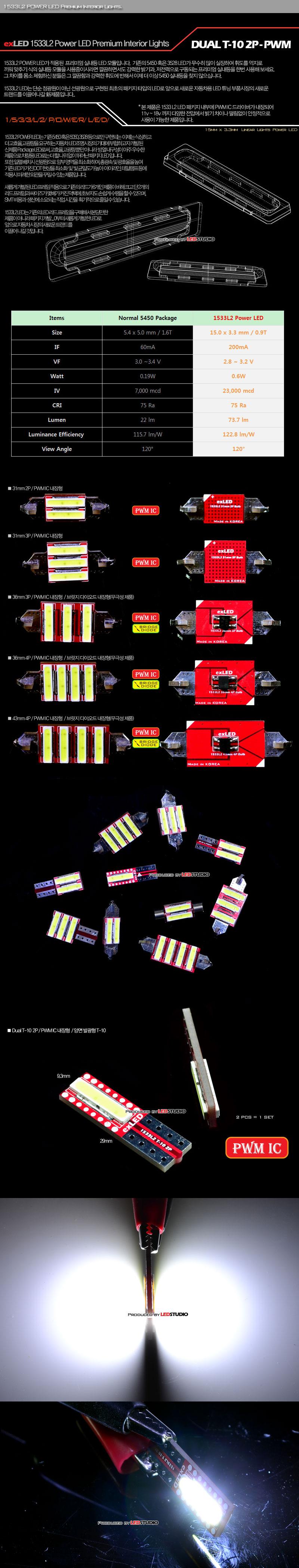 exLED 1533L2파워LED 프리미엄 공용 벌브 양면형 T-10 2P PWM (무저항 IC 내장형) (2개 1조)