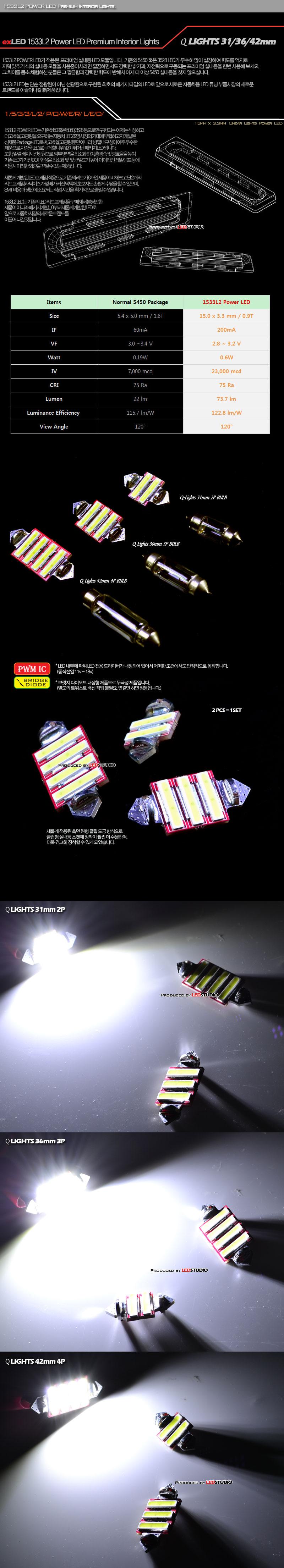 exLED 1533L2파워LED Q-LIGHTS 소켓 타입 공용 벌브 36mm 3P PWM (무저항 IC 내장형/무극성) (2개 1조)