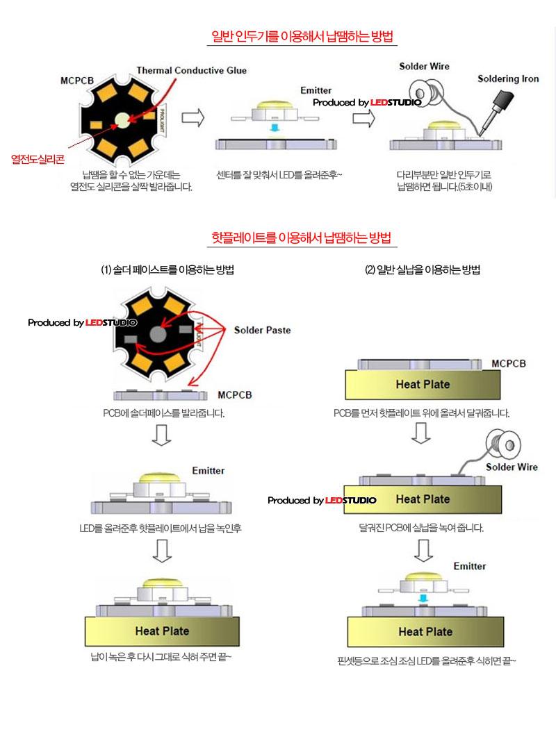 3W POWER LED 2YW용 알루미늄 방열 PCB (STAR PCB)